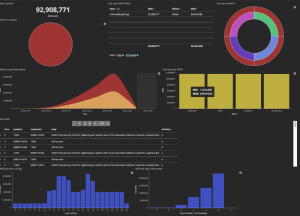 mCore Dashboard at the Mobile World Congress