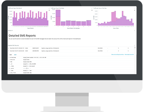 do it yourself, DIY, support, easy to use, filtering of data, drilldown, drill through, KPI, metrics, charts, graphs, segmentation