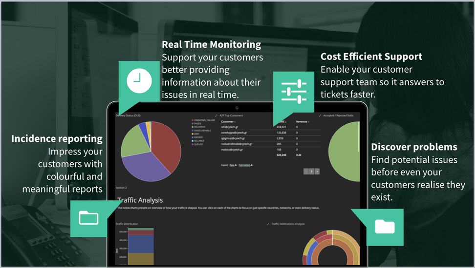mCore Dashboards